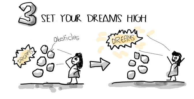 SET YOUR DREAMS HIGH