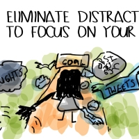 ELIMINATE DISTRACTION TO FOCUS ON YOUR GOAL